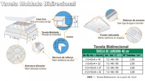 Tavela Bidirecional - ISOSM
